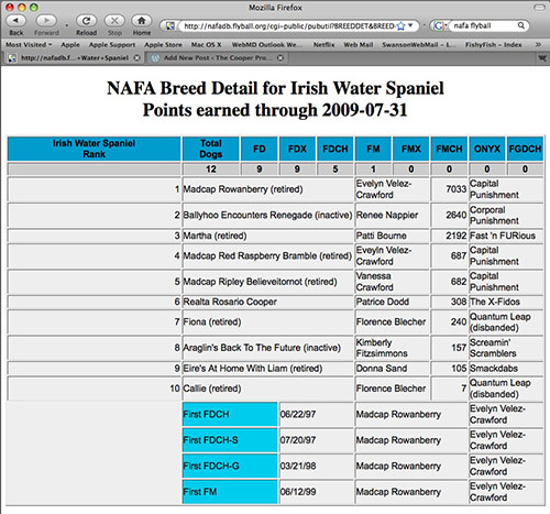 NAFA_database_IWS